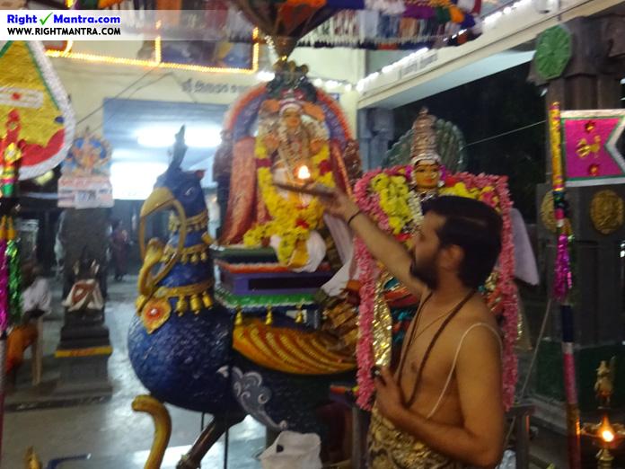 Nithyanandha Gurukkal
